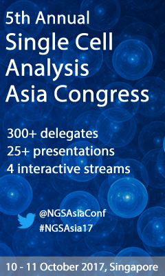 Banner for 5th Annual Single Cell Analysis Asia Congress