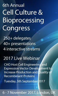 Banner for 6th Annual Cell Culture & Bioprocessing Congress