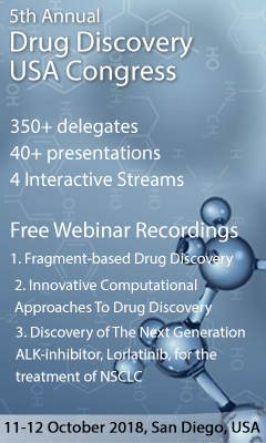 Banner for 5th Annual Drug Discovery USA Congress