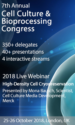 Banner for 7th Annual Cell Culture & Bioprocessing Congress